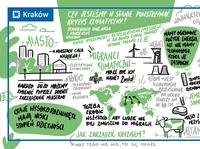 Graphic recording about ecology