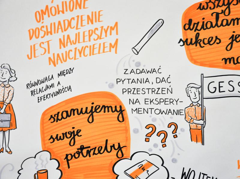 Sketchnoting for Gessel whiteboard marker handmade typography illustrations design drawing illustration art dinksy graphic