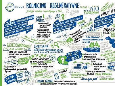DINKSY EIT sketchnoting online online sketchnoting online graphic recording sketchnoting typography illustrations design drawing illustration art dinksy graphic