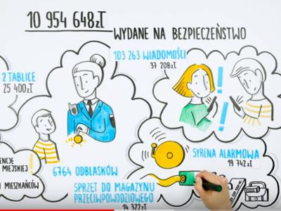 Whiteboard animation for Urzad Miast Jastrzebie-Zdroj