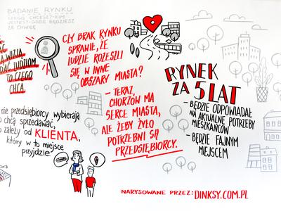Sketchnoting for Urzad Maista Chorzow