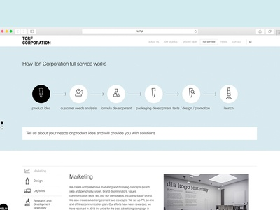 Website for Torf Corporation