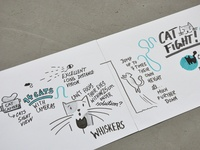 Sketchnoting about cats