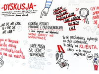 Sketchnoting for Urzad Miasta Chorzow