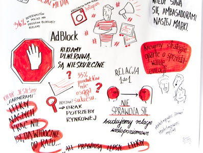 Sketchnoting from conference