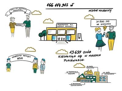 Whiteboard animation for Urzad Miasta Jastrzebie-Zdroj