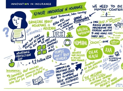 Graphic recording for Sollers Consulting