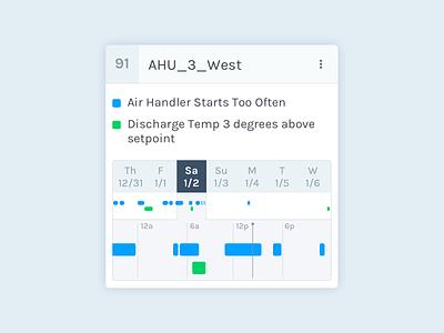 Calendar Timeline View time line timeline calendar design website web ux ui app
