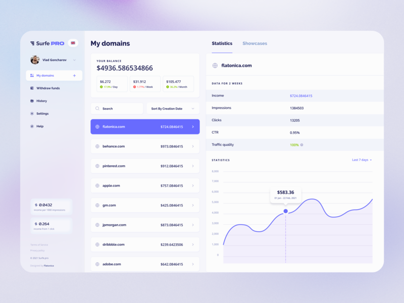 Surfe Pro: Finance Dashboard statistics graph layout payments web redesign platform colorful app financial sales interface business finance fintech marketing dashboard ui system ui ux