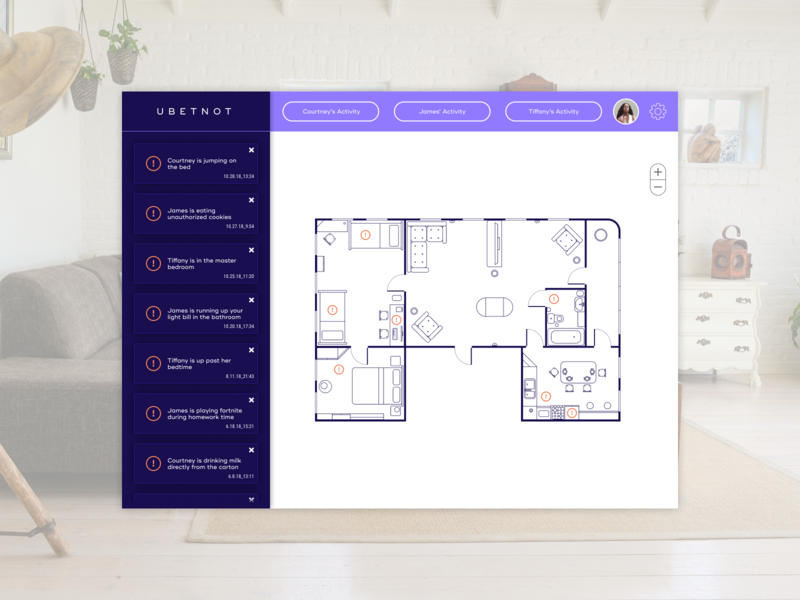 Daily UI - Day 21 - Home Monitor Dashboard tablet design home monitoring dashboard ux ui daily ui digital design