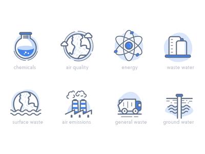 Environmental Icons globe earth water trash dublin ireland set iconography waste nature environment icons