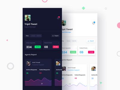 Chat Support Dashboard report panel theme dark graph data dashboard chat analytics