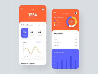 Google Analytics Dashboard dashboard design business graph interface mobile google ux statistics stats chart dashboard app ui app design analytics dashboard