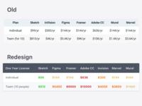 🏷 Tool Price Comparison
