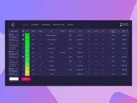 ICO Analysis Dashboard