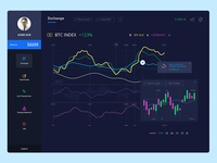 Crypto exchange Dashboard Design