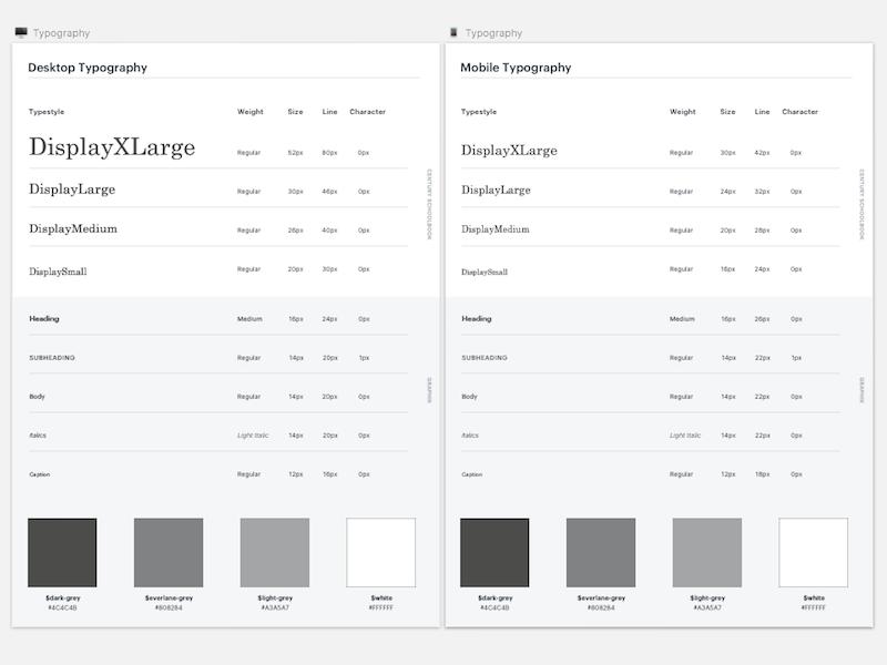 Everlane Design System - Typography typography components ux ui design system design systems everlane