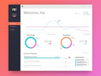Client Dashboard resource status wireframe portal reports dashboard