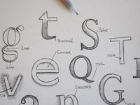 Love Your Typeface