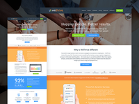 WeThrive Marketing Website Re-Design