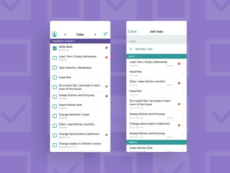Motivated Moms Case Study checklist mobile ui mobile ux product design case study iphone app android app mobile app chore list household chores task management task list todo list