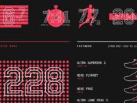 Running Infograph - 2017