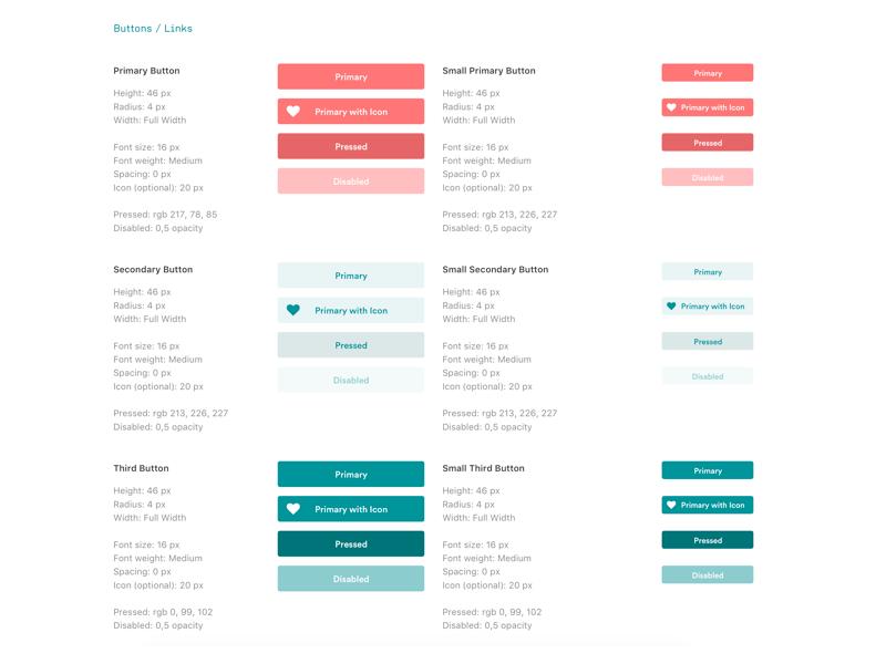 TutumluAnne - UI Guide tutumluanne guide colors layout app mobile button ux design ui