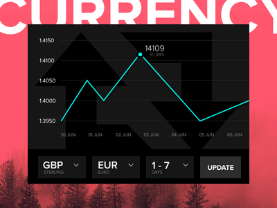 Currency freebies sketchapp stats graph data currency statistic chart money dashboard widget interface
