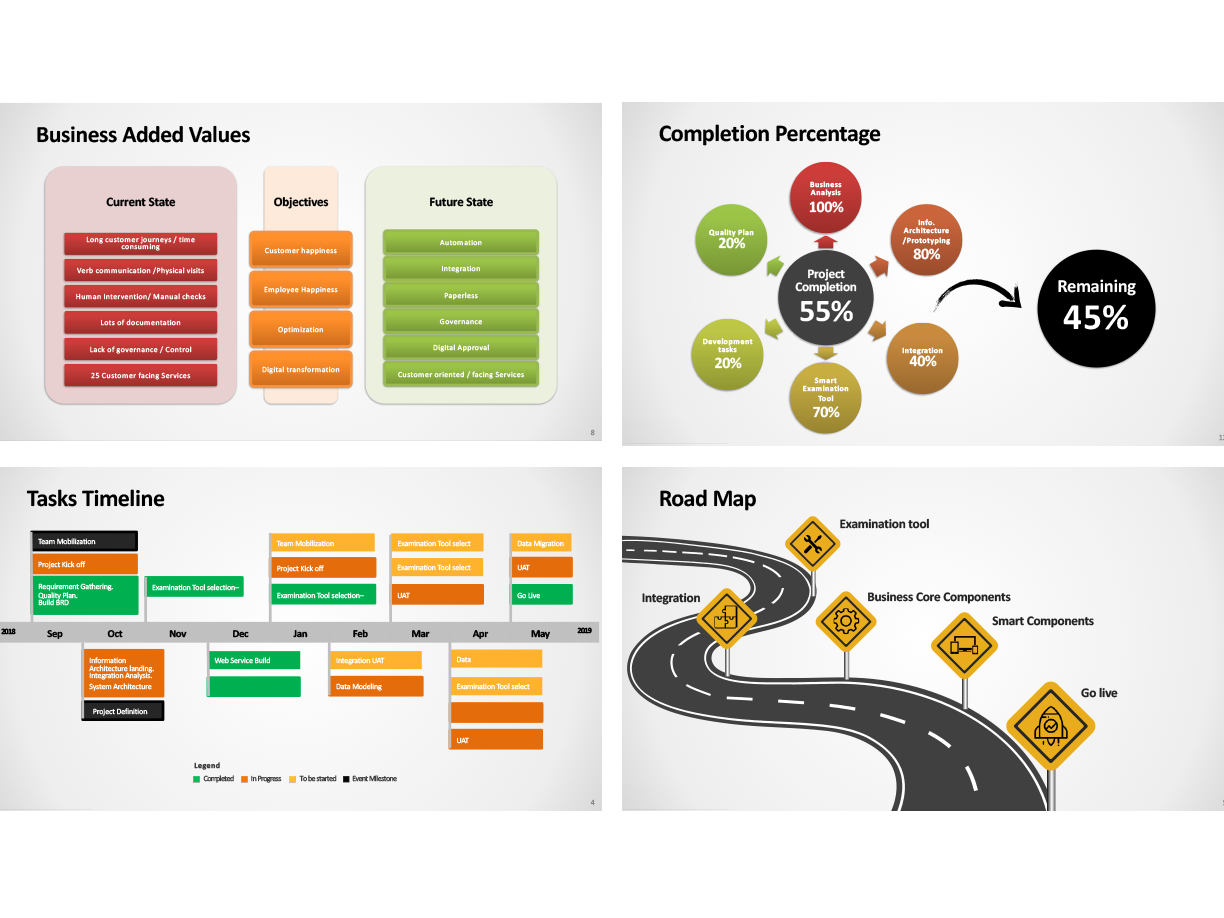 Free Ppt Design Project Plan And Achievements By Kj On
