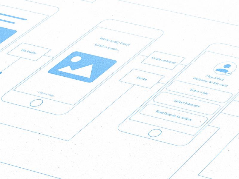 User flow invite profile mockup ios ui ux chat flow user app social