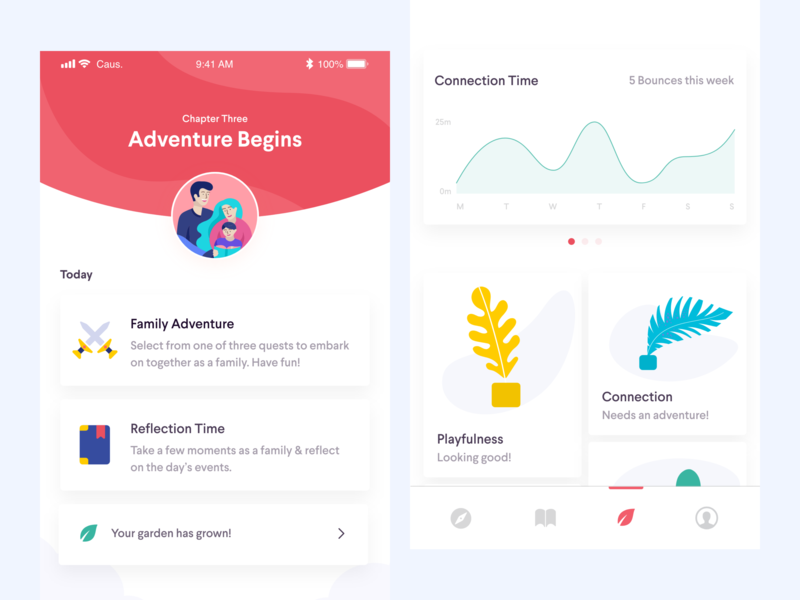 Family Connnection Dashboard illustration connection family anxiety depression mental health profile health ux ios app ui