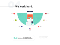 Infographic - We work hard