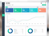 Biz Media software admin product design