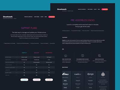 Gruntwork Cont'd 👾 website web ux uk ui responsive mikleo hire fff devops design clean
