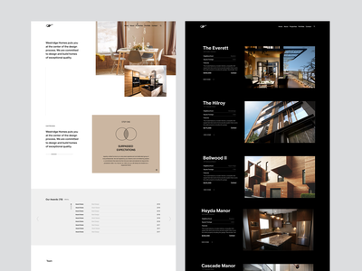 Westridge Homes Desktop Website Pages [UI/UX]