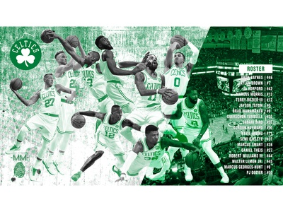 2019 Boston Celtics Poster / Wallpaper