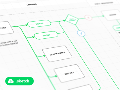 User Flow Diagram - Template fribbble free sketch freebie scheme ux template diagram user flow