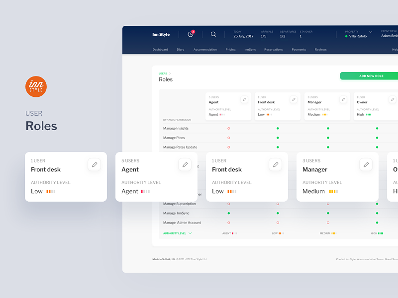 InnStyle - User roles booking hotel guest bnb travel dashboard redesign ux ui