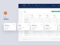InnStyle - User roles