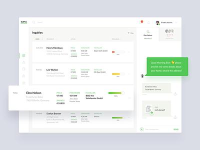 EcoPros - Manager's dashboard ev green renewable solar panels ui ux energy dashboard
