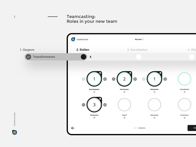 Teamcasting - 2. Roles process product design ipad team data visualisation design rwd typography minimalism dashboard ux ui