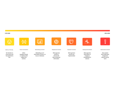 Fake News Icons and Hierarchy design system graphic icon design icon set icon flat vector design daily branding illustrations illustration fake news