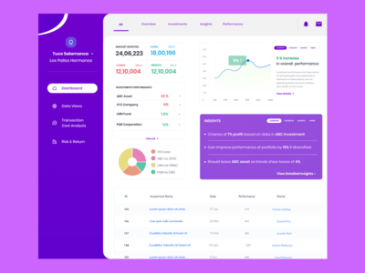 Dashboard Layout dailyui data charts analytics chart analytic dashboard design dashboard app dashboard ui web colourful ux ui app branding flat illustration daily vector design