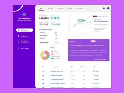 Dashboard Layout dailyui data charts analytics chart analytic dashboard design dashboard app dashboard ui web colourful ux ui app branding flat illustration daily vector design