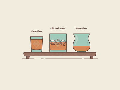 Small Sips outline icon 2d illustration illustration menu design drink menu neat glass whiskey old fashioned whiskey shot glass shot alcohol alcohol drink drink