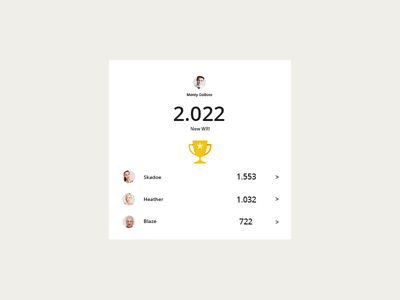 Daily UI 019 - Leaderboards dailyui interface ux ui¨ ¨daily ui daily