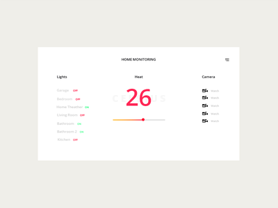 Daily UI 021 - Home Monitoring Dashboard interface ux ui¨ ¨daily ui daily