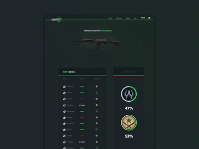 CS:GO Wild UI dailyui interface ux ui¨ ¨daily ui daily