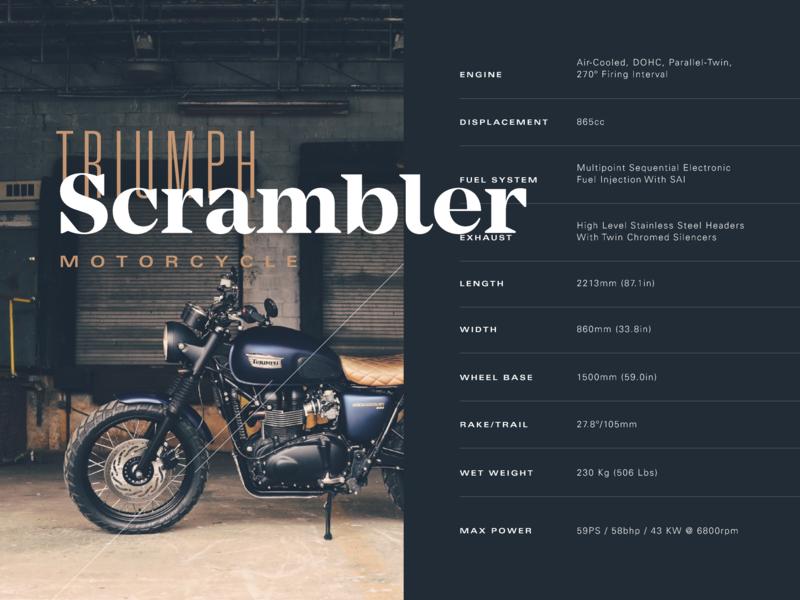 Triumph Scrambler Saturday Typography Treat