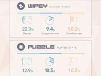 Gaming Infographics II